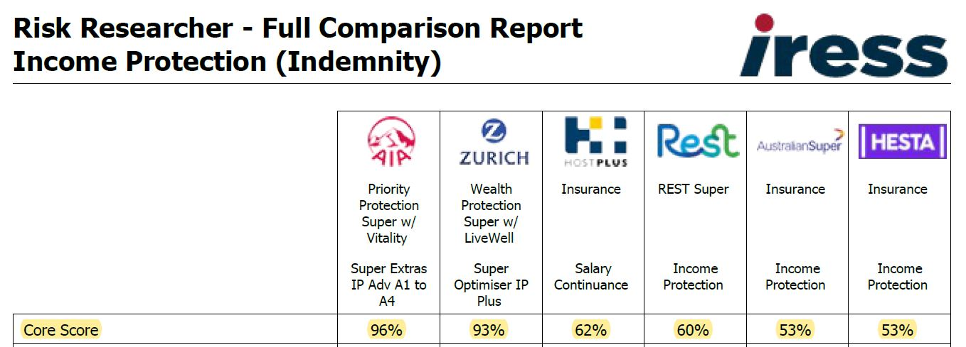 smsf investment property loan comparison